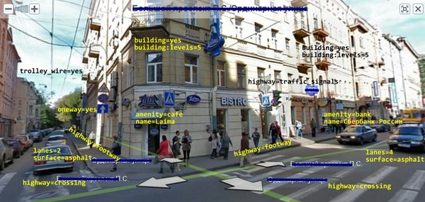 """из статьи """"Яндекс.Панорамы и OpenStreetMap"""""""